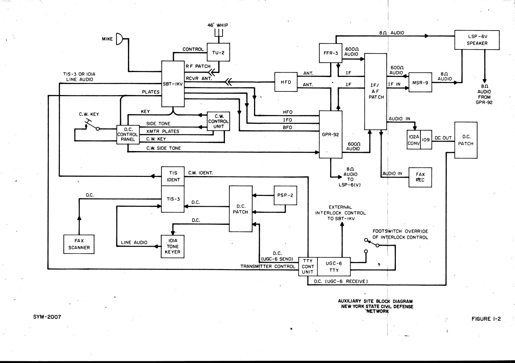Generator Block Diagram Manual Guide Wiring Of A Page 3 The Readingrat Net Arbitrary Waveform Signal And Explanation